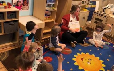 Early Childhood Education: A Crucial Step in Lifelong Learning